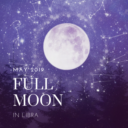 Current Full Moon - Yasmin Boland's Moonology